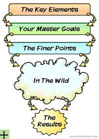 Goal Setting Success Template